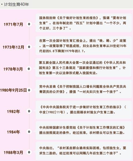 中国人口老龄化_中国应放宽人口政策